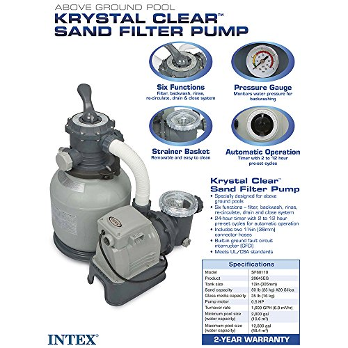 Intex Krystal Clear Sand Filter Pump For Above Ground