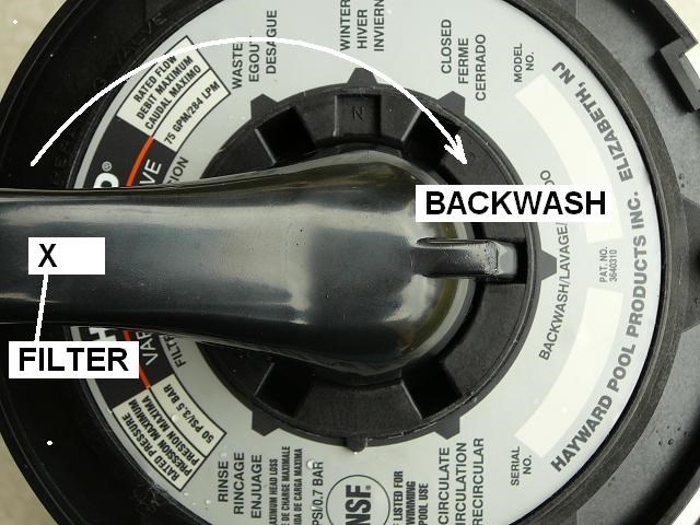 Poo Filterl Backwashing